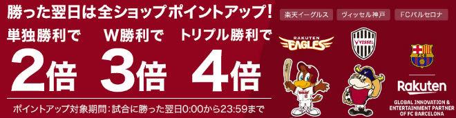 楽天イーグルス・ヴィッセル神戸・FCバルセロナが勝った翌日ポイント2倍説明画像