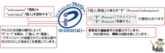 プライバシーマーク説明画像