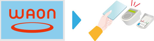WAONの使い方説明画像