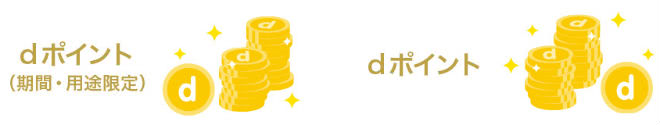 dポイントと期間限定dポイント説明画像