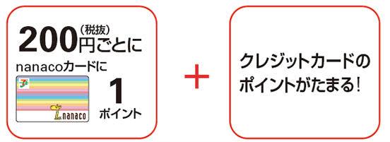 QUICPay(nanaco)カードによるポイント2重取り説明画像