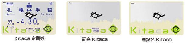 Kitacaの種類