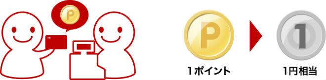 1ポイント1円説明画像
