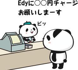 楽天Edyコンビニチャージ