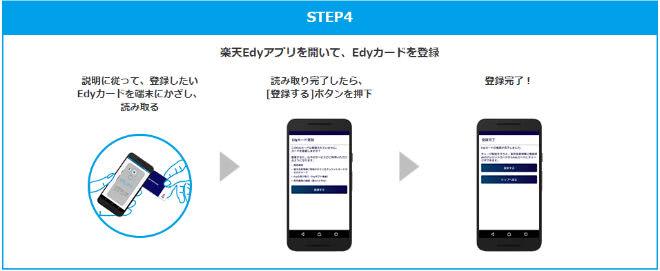 アプリを利用したチャージ手順②