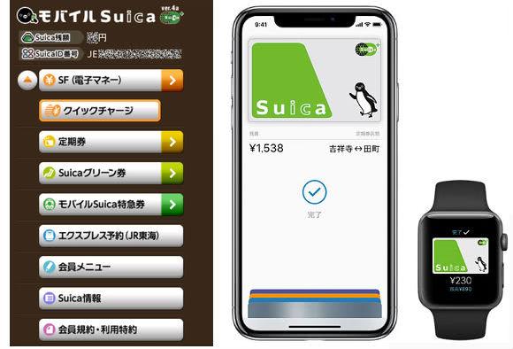 モバイルSuicaとApple PaySuica