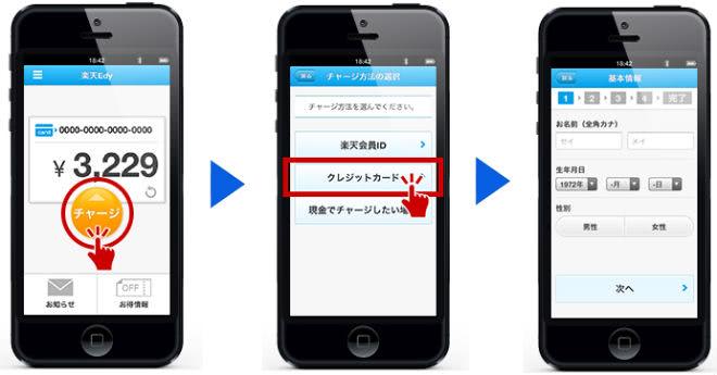 iPhone楽天Edyチャージの手順①~③