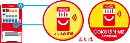 Coke ONマーク