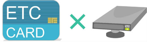 ETCカードと車載器