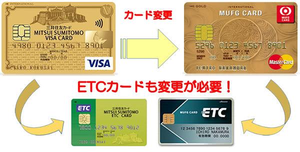 別会社のカードを変更した場合の説明画像