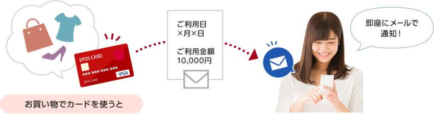 エポス利用通知メールサービス