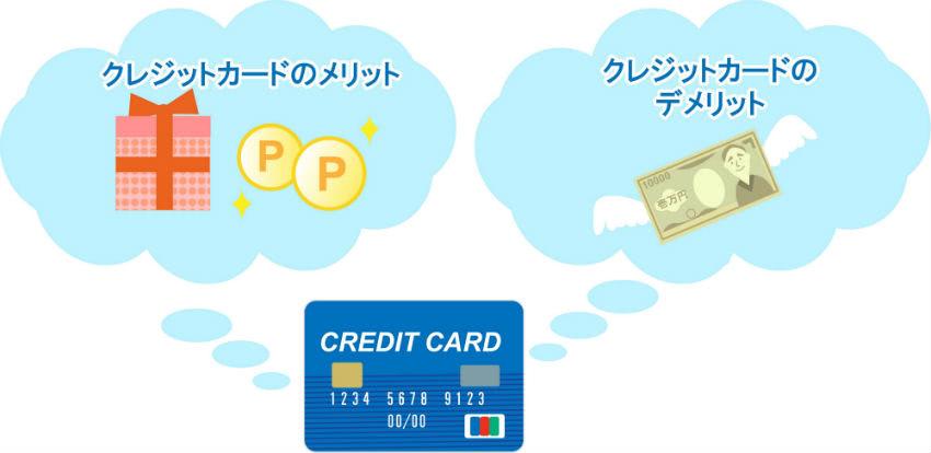 クレジットカードメリットデメリット