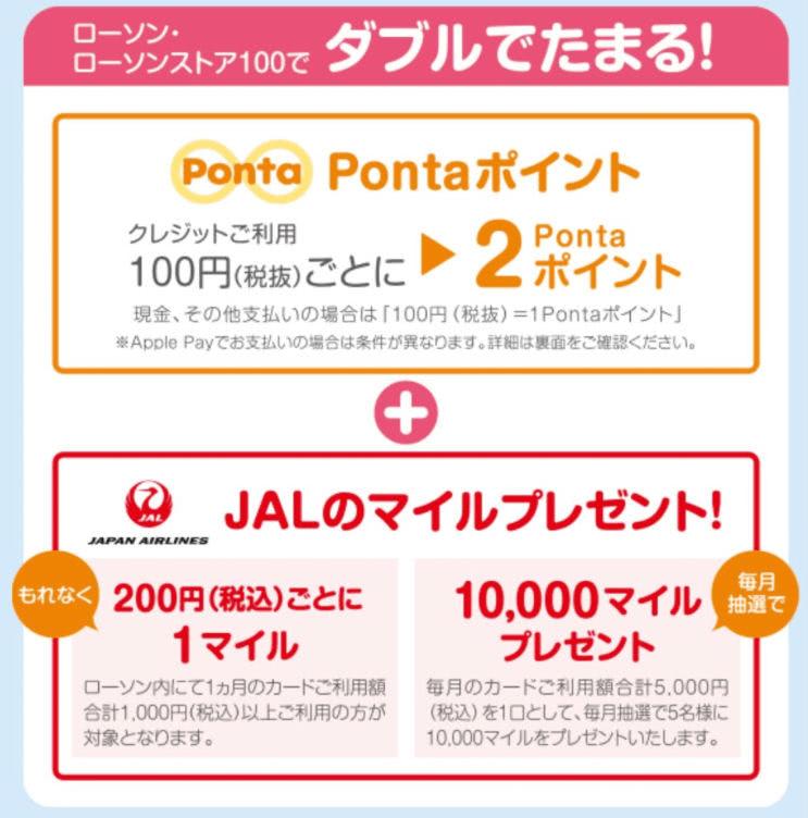 PontaポイントとJALマイルダブルで貯まる説明画像
