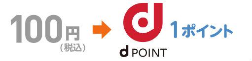 dポイント貯まり方