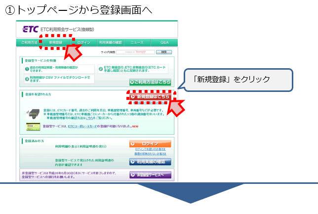 ETC利用照会サービス