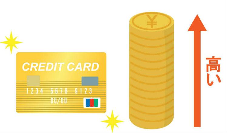 ゴールドカード限度額説明イラスト