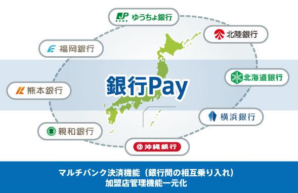銀行Pay説明