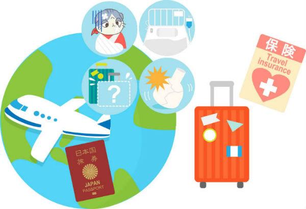 海外旅行保険説明