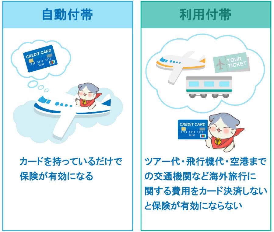 自動付帯と利用付帯