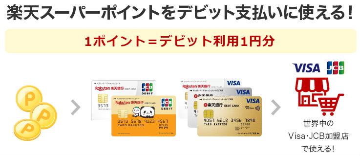 ポイントをデビットカード支払充当可能説明