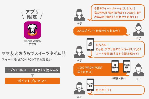WAON POINT分け合えるアプリ説明