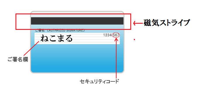 クレジットカード磁気ストライプ箇所説明