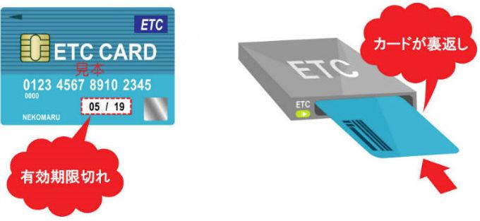 ETCカードトラブル事例