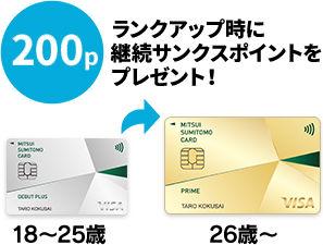 更新時ゴールドカードに自動切換え説明画像