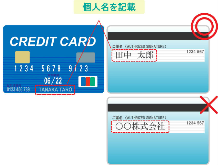 法人クレジットカード裏署名