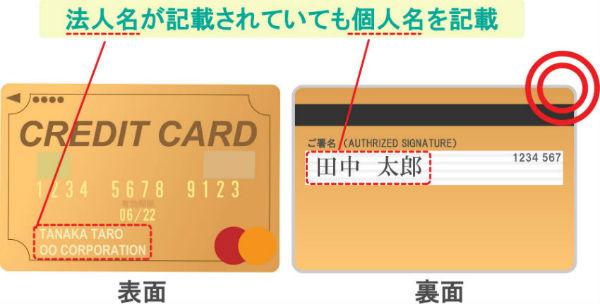 クレジットカードの署名は個人名を記載
