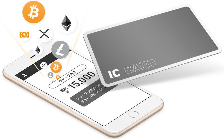 仮想通貨から電子マネーにチャージ