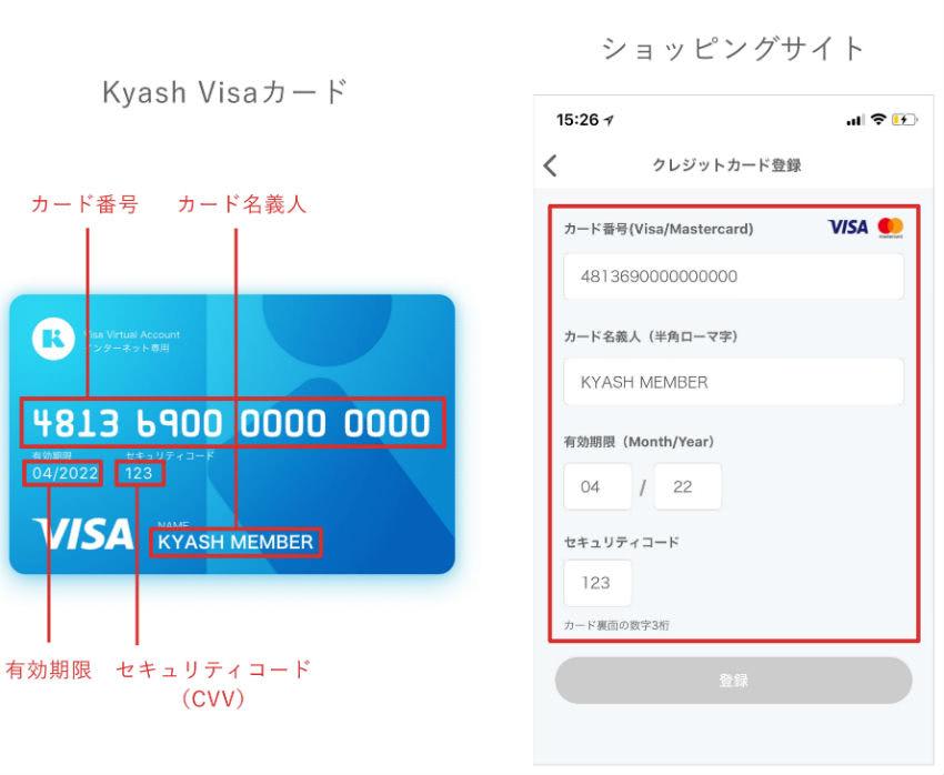 Kyashバーチャルカード番号説明