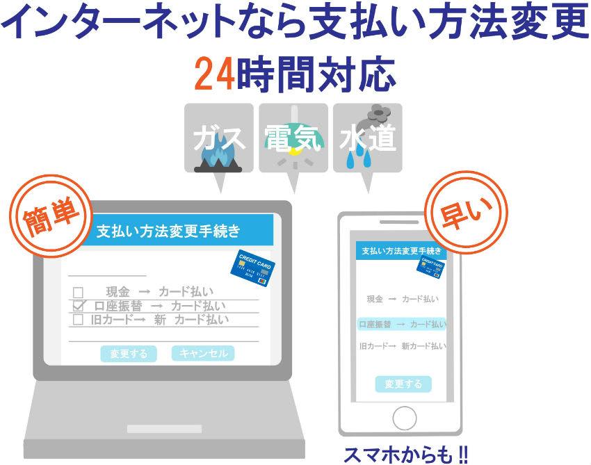 インターネットで寛太に支払方法変更可能