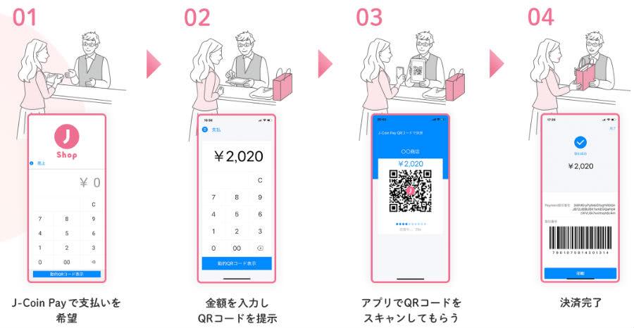 J-Coin Pay使い方