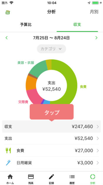 家計簿分析結果画面