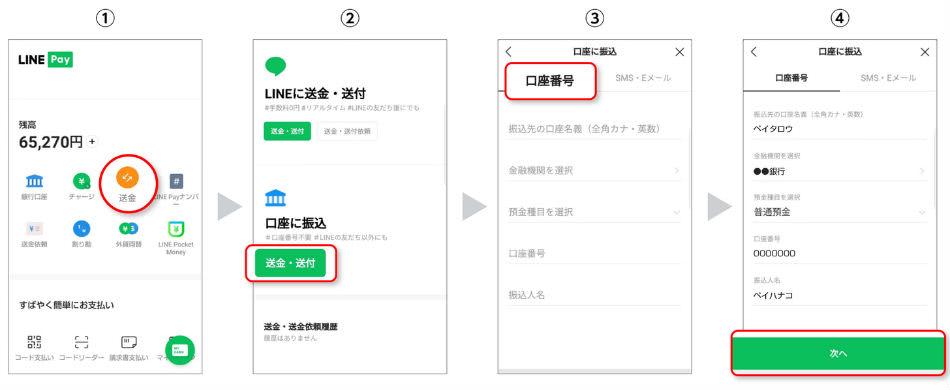 LINE Pay銀行振込画面