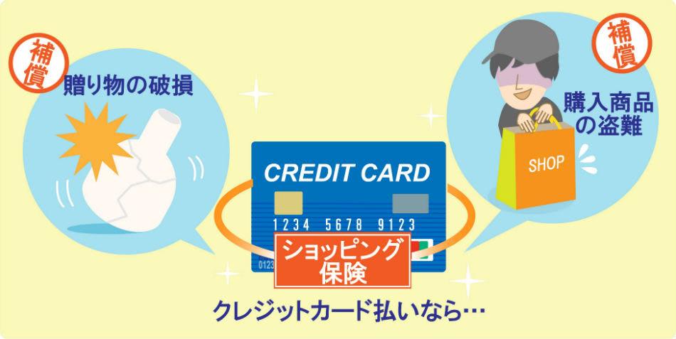 クレジットカードショッピング保険
