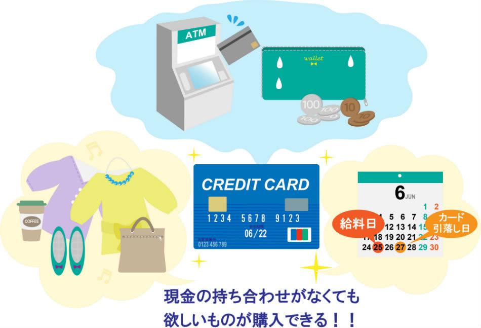 クレジットカードは現金の持ち合わせがなくても欲しい物を買える