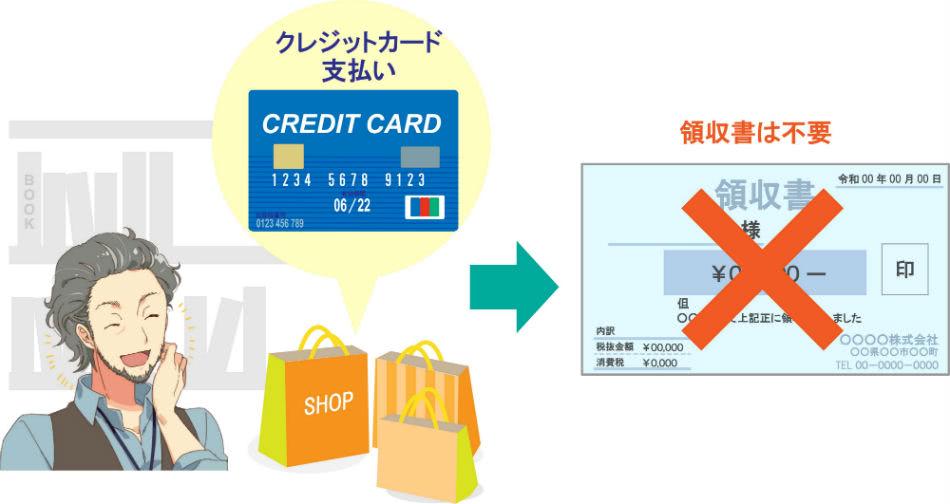 クレジットカード払いは領収書不要