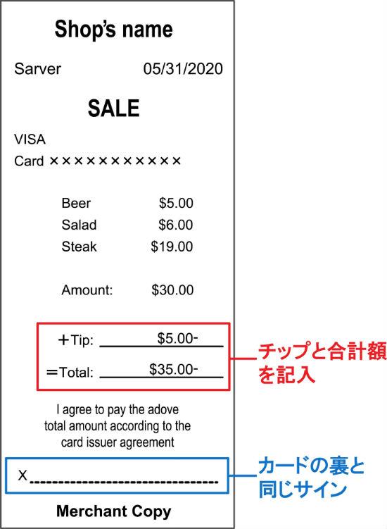 海外伝票チップ書き方