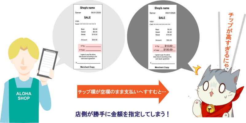 海外伝票チップ欄空白時の注意点