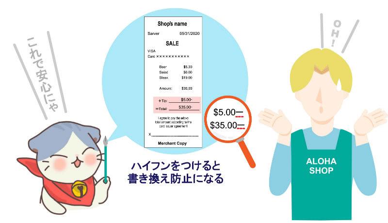 海外伝票チップの書き方注意点