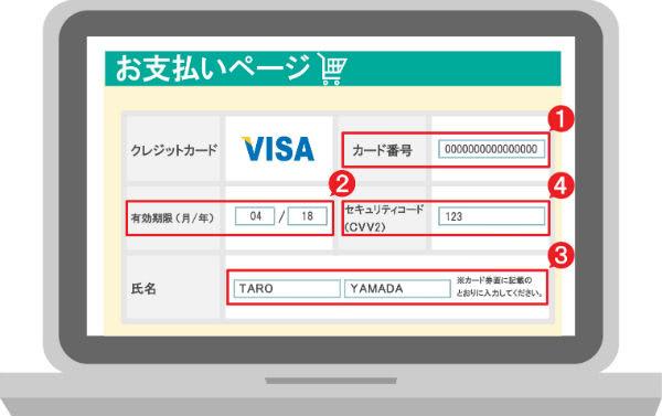 ネットショッピングでデビットカードを利用する場合の入力項目
