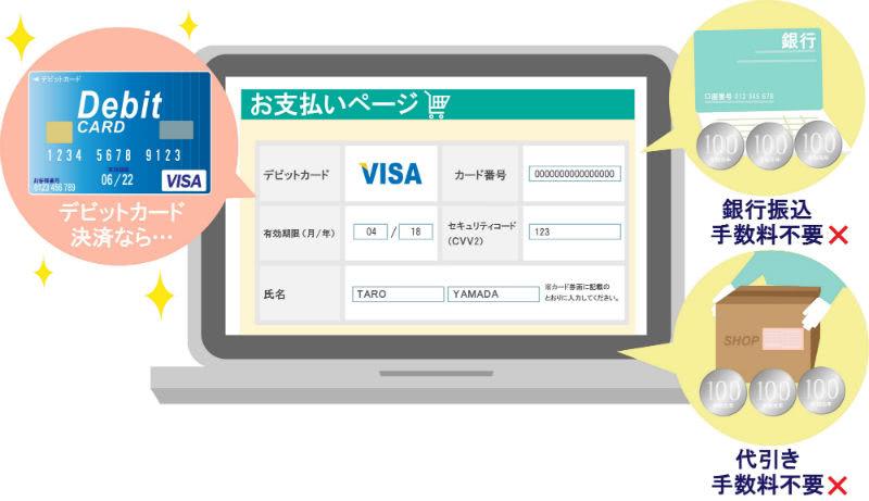 ネットショッピングでデビットカードを使えば抑えられる手数料