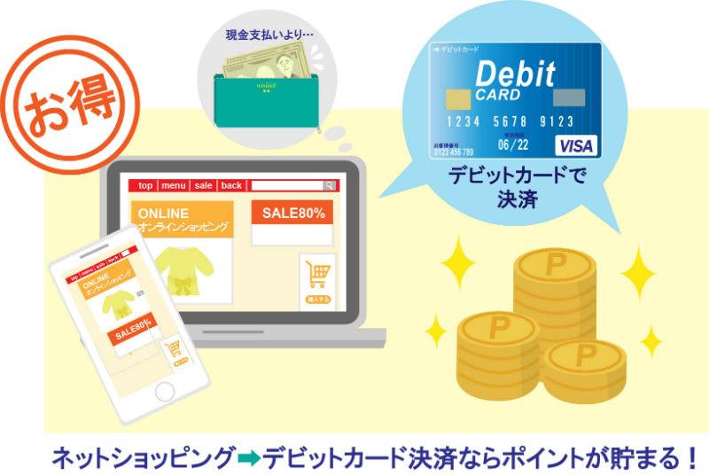 ネットショッピングでデビットカードを使えばポイントが貯まる