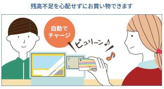 nanacoオートチャージ説明画像