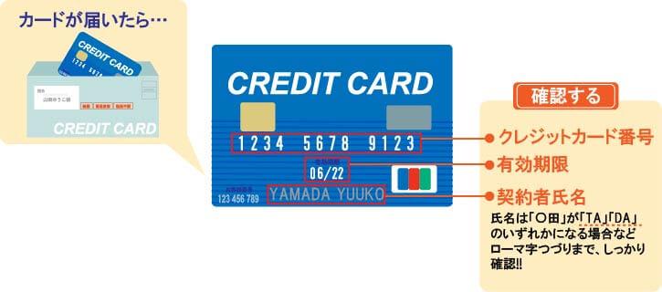 クレジットカード表書きチェック内容