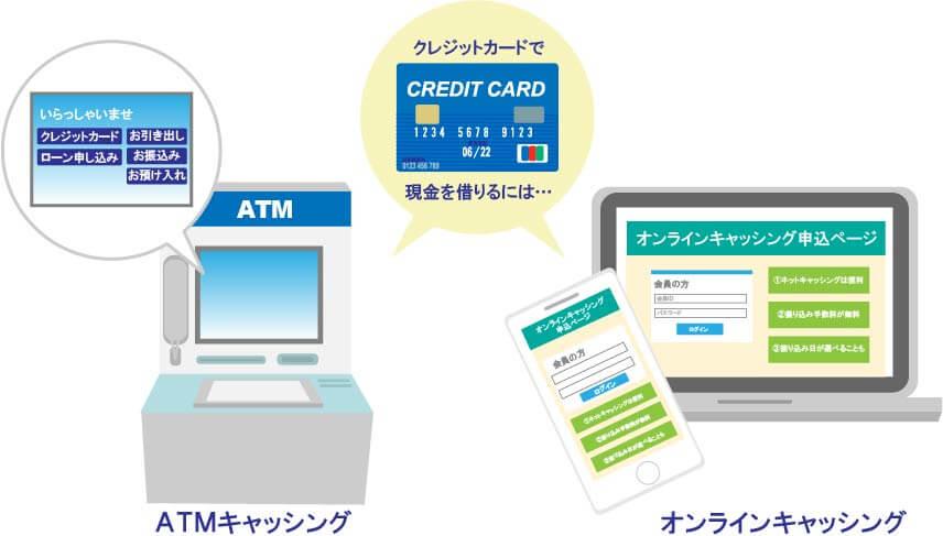 クレジットカードキャッシング方法
