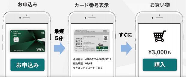 三井住友カード最短5分でカード番号発行サービス