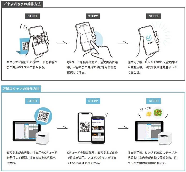 Uレジ Mobile Order